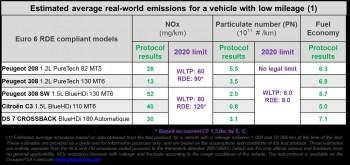 emisiones-psa
